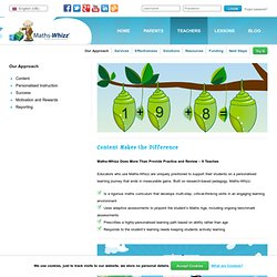 Primary teaching resources online