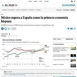 FMI: México supera a España como la primera economía hispana