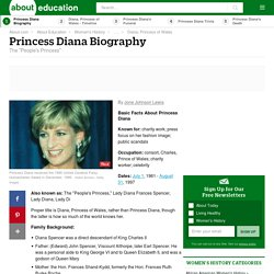 Princess Diana Biography - Life and Death of Diana Spencer