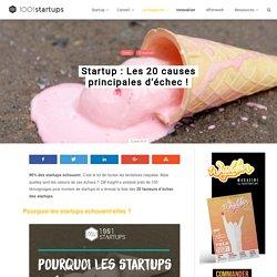 Startup : Les 20 causes principales d'échec