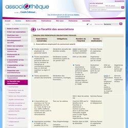 Tableau des principales obligations fiscales - La fiscalité des associations