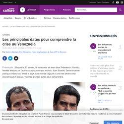 Les principales dates pour comprendre la crise au Venezuela