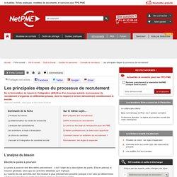 Les étapes du processus de recrutement selon NetPME