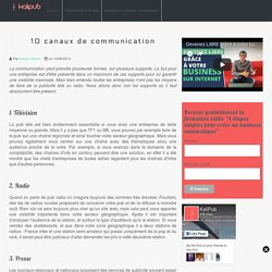 Marketing : Quels sont les principaux supports de communication