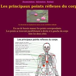 Les principaux points réflexes du corps