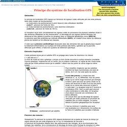 Principe du système de localisation GPS