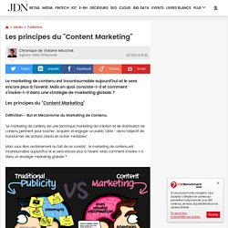 "Les principes du ""Content Marketing"""