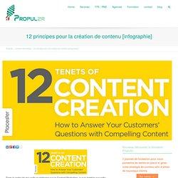 12 principes pour la création de contenu [infographie]