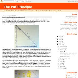 The Puf Principle: Online burndown chart generator