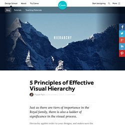 5 Principles of Effective Visual Hierarchy