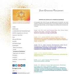 Complexes Dyadiques - BASIC PRINCIPLES MANAGEMENT : Le site de la biologie électromagnétique