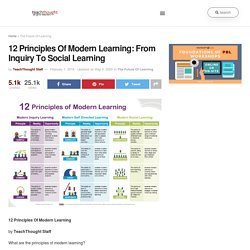 12 Principles Of Modern Learning -