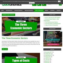 Basic Principles Archives - Quickonomics