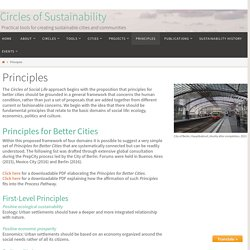 Principles – Circles of Sustainability