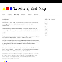 The ABCs of Design