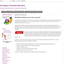 INFOGR.AM: Infografías para enseñar y aprender