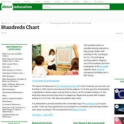 Printable Hundreds Chart and Blank Hundreds Chart