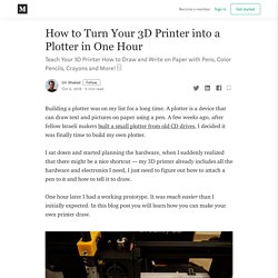 How to Turn Your 3D Printer into a Plotter in One Hour