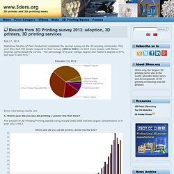Results from 3D Printing survey 2013: adoption, 3D printers, 3D printing services