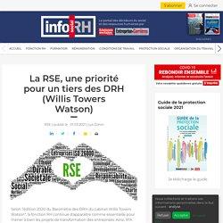 La RSE, une priorité pour un tiers des DRH (Willis Towers Watson)