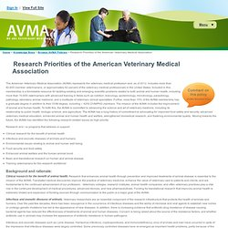 AVMA - 2012 - Research Priorities of the American Veterinary Medical Association
