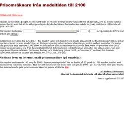 Prisomräknare från medeltiden till 2100