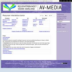 prissan - Resurser interaktiva tavlor