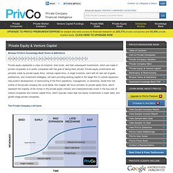 Private Company Knowledge Bank | Private Equity & Venture Capital