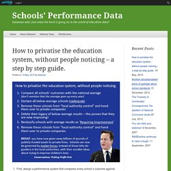 How to privatise the education system, without people noticing – a step by st...