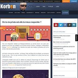 Où la vie privée est-elle la mieux respectée ? « Korben Korben
