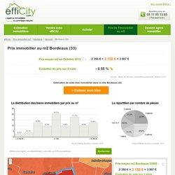 Prix immobilier du m2 Bordeaux (33)