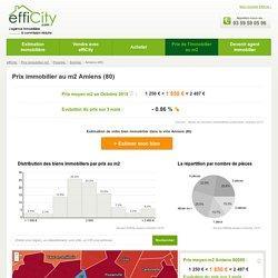 Prix immobilier du m2 Amiens (80)