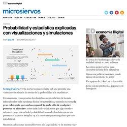 Probabilidad y estadística explicadas con visualizaciones y simulaciones