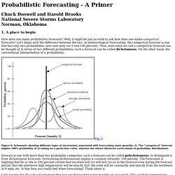 Probability Forecasting