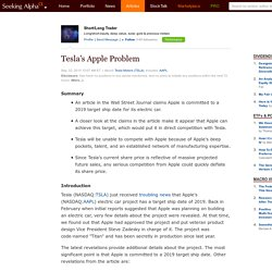 Tesla's Apple Problem - Tesla Motors (NASDAQ:TSLA)