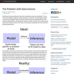 The Problem with Data Science