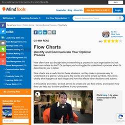 Flow Charts - Problem-Solving Skills From MindTools.com