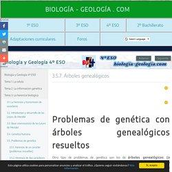 Problemas de genética resueltos de árboles genealógicos