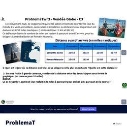 ProblemaT by Céline Canard on Genially