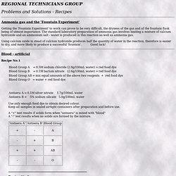 Problems & Solutions Recipes