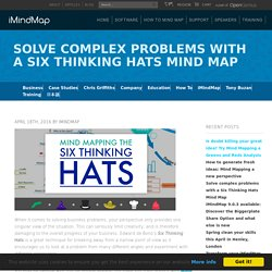 Solve complex problems with a Six Thinking Hats Mind Map