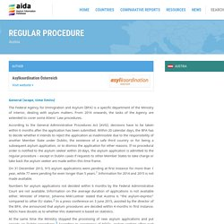Asylum Information Database