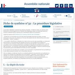 Fiche de synthèse : La procédure législative - Rôle et pouvoirs de l'Assemblée nationale