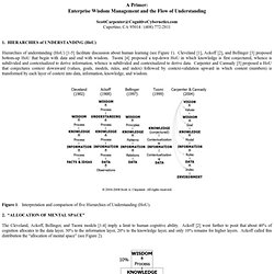 Proceedings Template - WORD