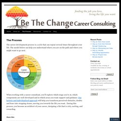 Be the Change Career Consulting