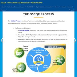 The OSCQR Process – OSCQR – Open SUNY Course Quality Review Rubric