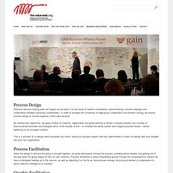 Process Design & Facilitation