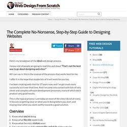 Web Design Process - A Step-by-Step Guide to Designing Websites