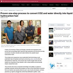 Proven one-step process to convert CO2 and water directly into liquid hydrocarbon fuel