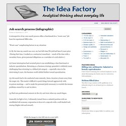 The Idea Factory OnlineThe Idea Factory Online